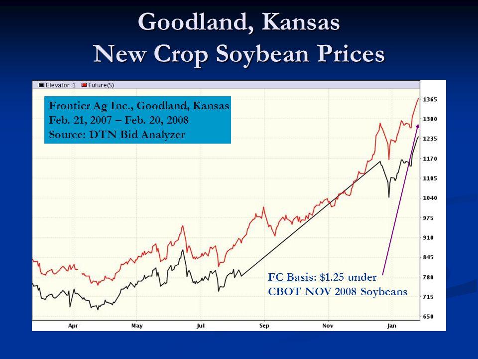 Goodland, Kansas New Crop Soybean Prices Frontier Ag Inc., Goodland, Kansas Feb.