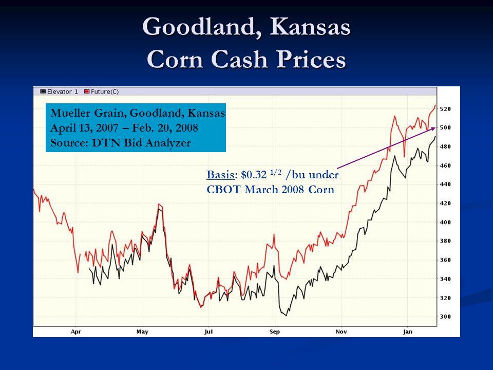 Goodland, Kansas Corn Cash Prices Mueller Grain, Goodland, Kansas April 13, 2007 – Feb.