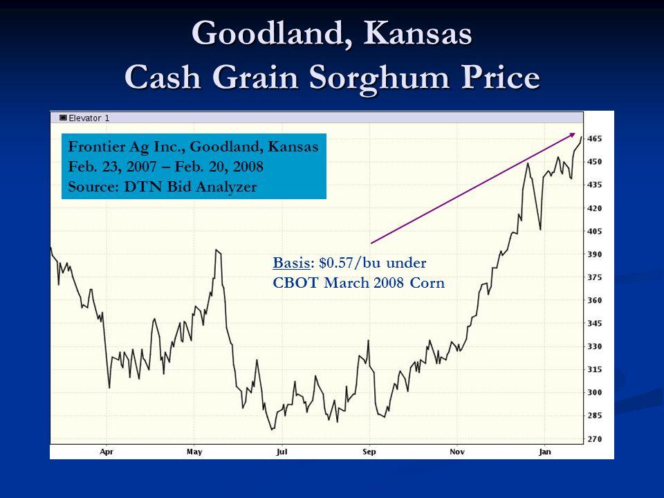 Goodland, Kansas Cash Grain Sorghum Price Frontier Ag Inc., Goodland, Kansas Feb.