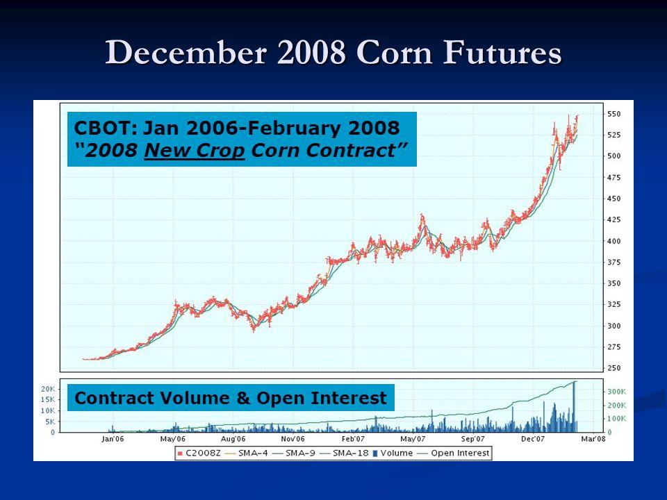 December 2008 Corn Futures CBOT: Jan 2006-February 2008 2008 New Crop Corn Contract Contract Volume & Open Interest