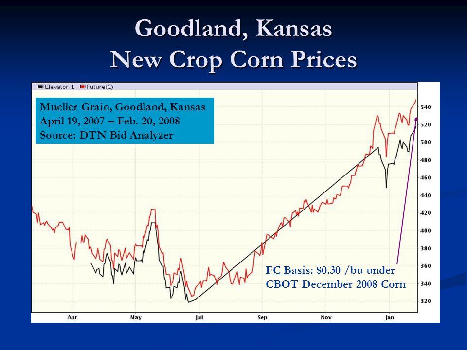 Goodland, Kansas New Crop Corn Prices Mueller Grain, Goodland, Kansas April 19, 2007 – Feb.