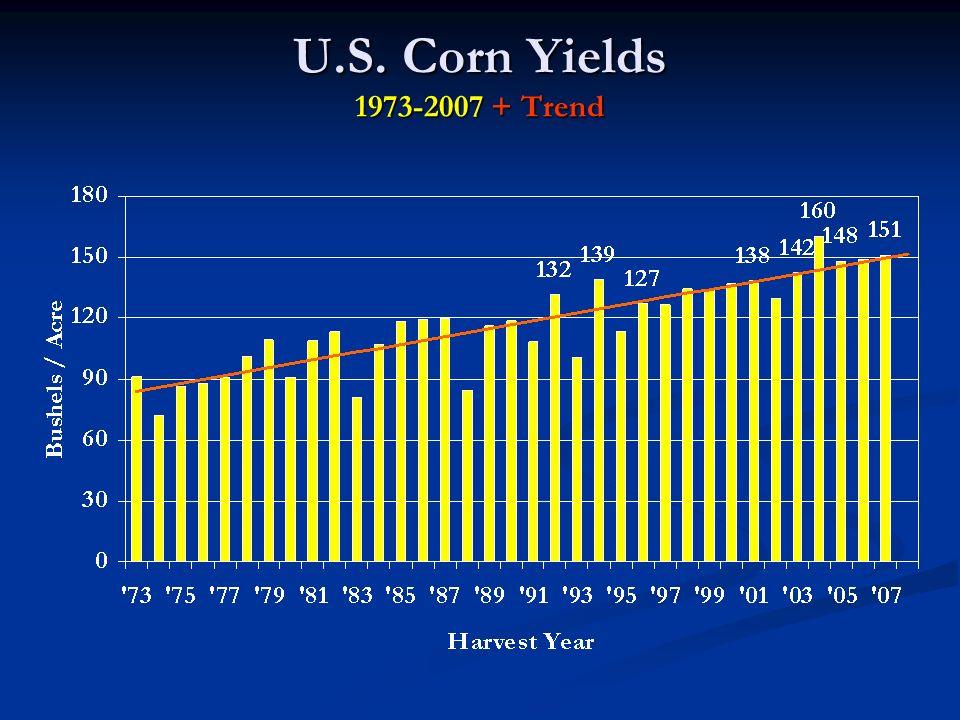 U.S. Corn Yields 1973-2007 + Trend