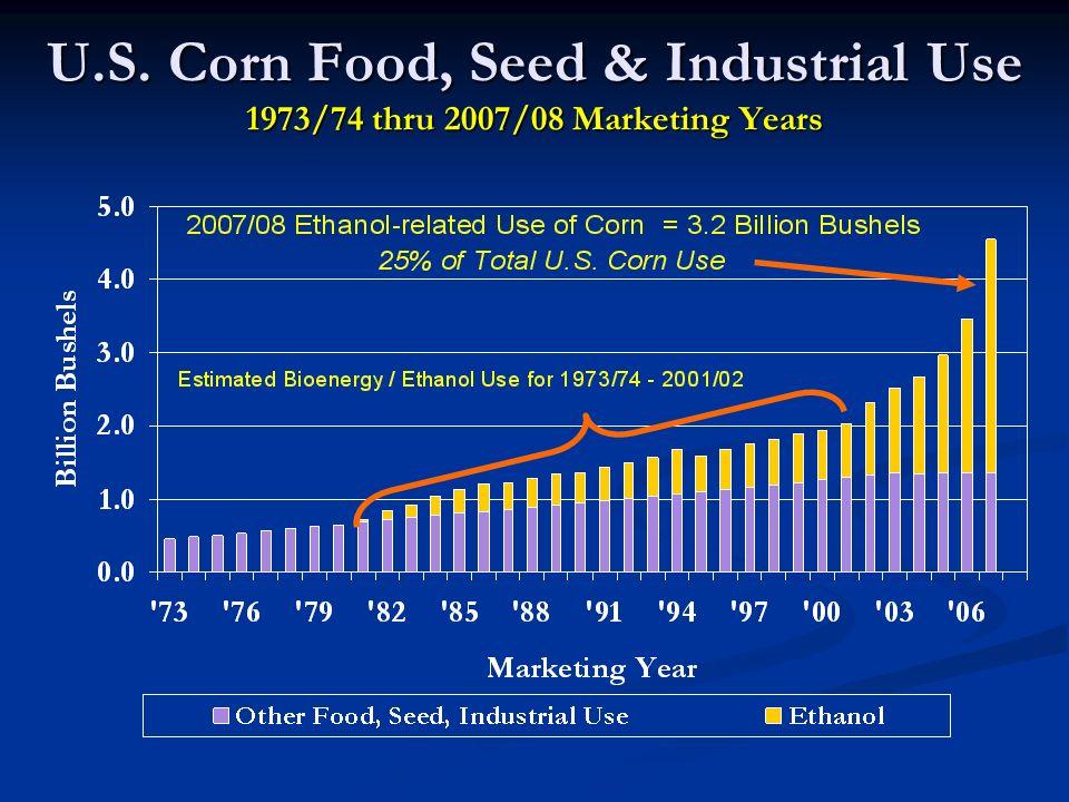 U.S. Corn Food, Seed & Industrial Use 1973/74 thru 2007/08 Marketing Years