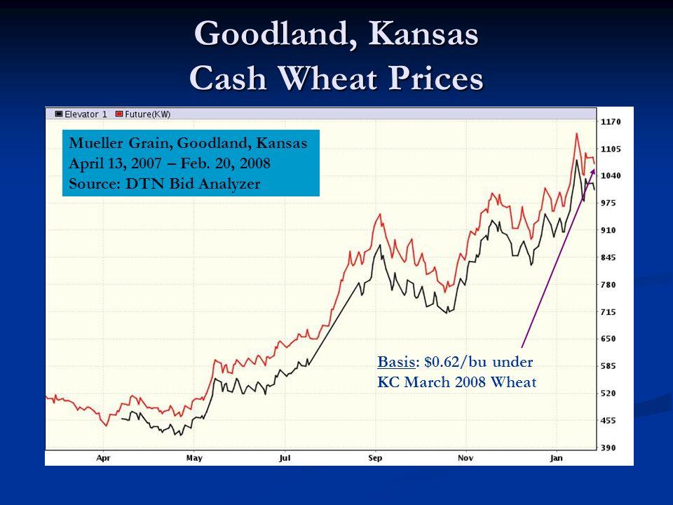 Goodland, Kansas Cash Wheat Prices Mueller Grain, Goodland, Kansas April 13, 2007 – Feb.