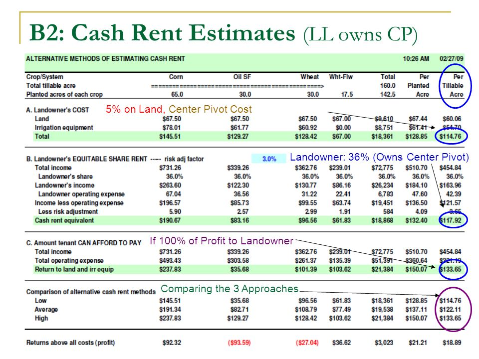 B2: Cash Rent Estimates (LL owns CP) 5% on Land, Center Pivot Cost Landowner: 36% (Owns Center Pivot) If 100% of Profit to Landowner Comparing the 3 Approaches