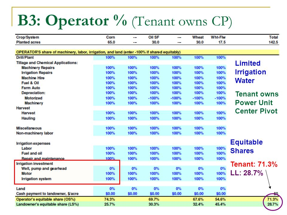 B3: Operator % (Tenant owns CP) Limited Irrigation Water Tenant owns Power Unit Center Pivot Equitable Shares Tenant: 71.3% LL: 28.7%
