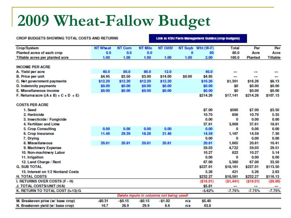 2009 Wheat-Fallow Budget
