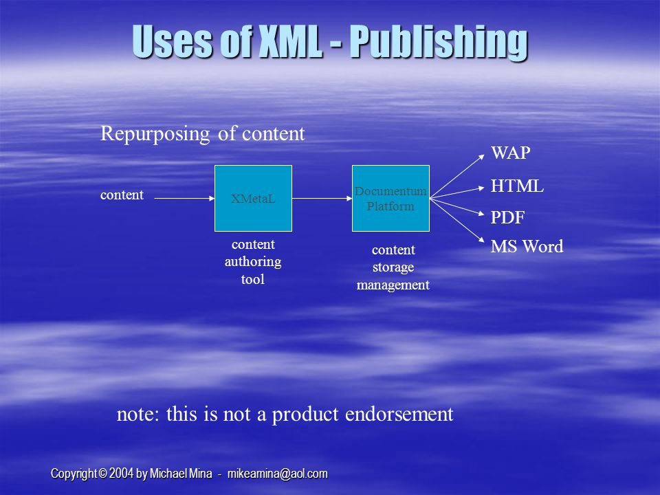 Copyright © 2004 by Michael Mina - Uses of XML - Publishing XMetaL Documentum Platform Repurposing of content HTML note: this is not a product endorsement content authoring tool content storage management PDF MS Word content WAP