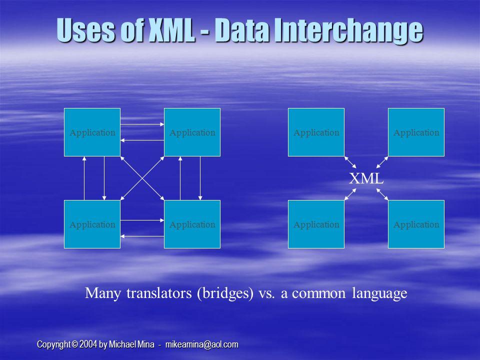 Copyright © 2004 by Michael Mina - mikeamina@aol.com Uses of XML - Data Interchange Application Many translators (bridges) vs.