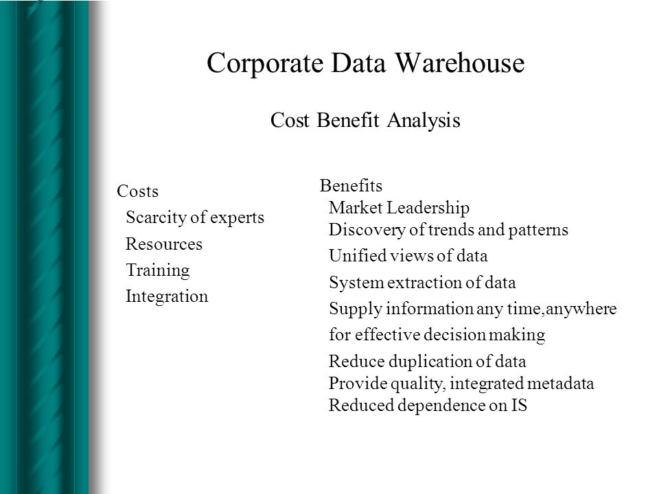 Corporate Data Warehouse The Iterative Data Mart Approach