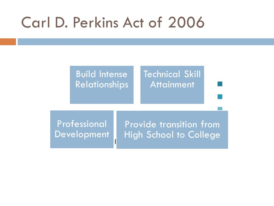 Carl D. Perkins Act of 2006 Source: Carl Perkins IIII, 2006 Build Intense Relationships Technical Skill Attainment Professional Development Provide tr
