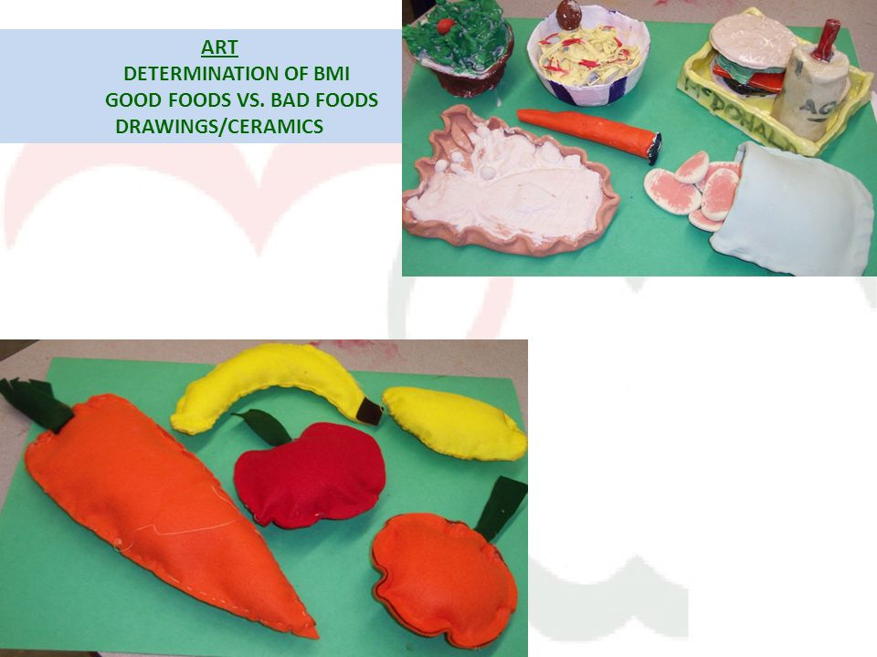 ART DETERMINATION OF BMI GOOD FOODS VS. BAD FOODS DRAWINGS/CERAMICS