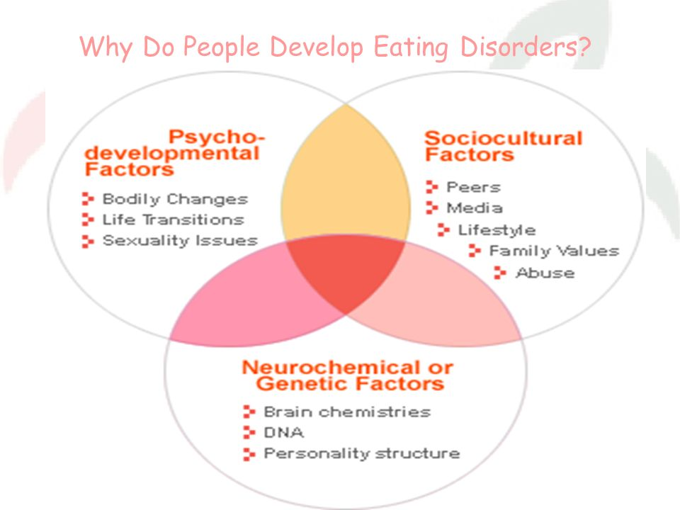 Why Do People Develop Eating Disorders?