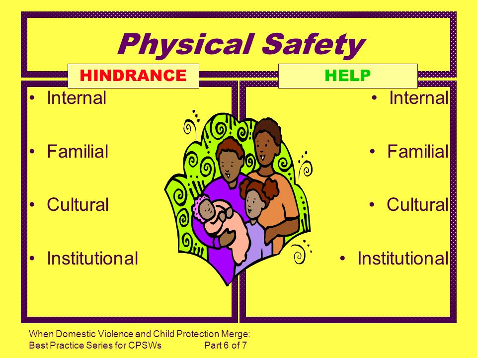 When Domestic Violence and Child Protection Merge: Best Practice Series for CPSWs Part 6 of 7 Physical Safety Internal Familial Cultural Institutional