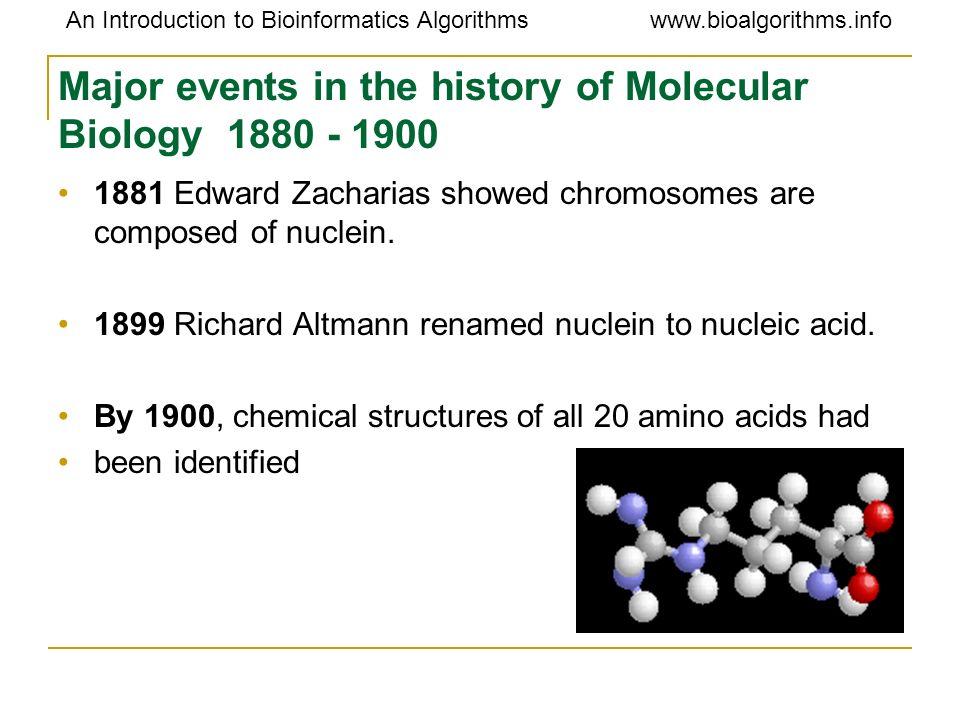 An Introduction to Bioinformatics Algorithmswww.bioalgorithms.info mRNA Ribosome mRNA leaves the nucleus via nuclear pores.