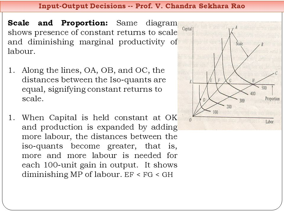 Scale and Proportion: Same diagram shows presence of constant returns to scale and diminishing marginal productivity of labour. 1.Along the lines, OA,