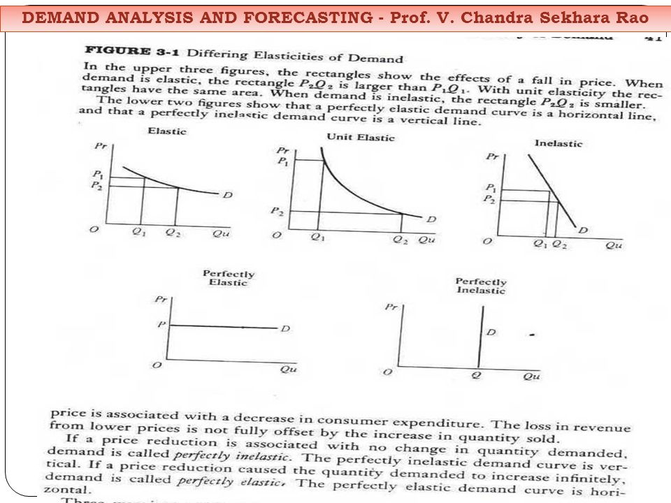DEMAND ANALYSIS AND FORECASTING - Prof. V. Chandra Sekhara Rao