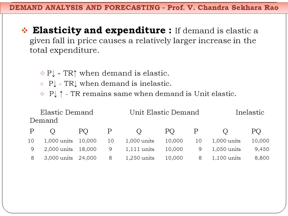 Elasticity and expenditure : If demand is elastic a given fall in price causes a relatively larger increase in the total expenditure.