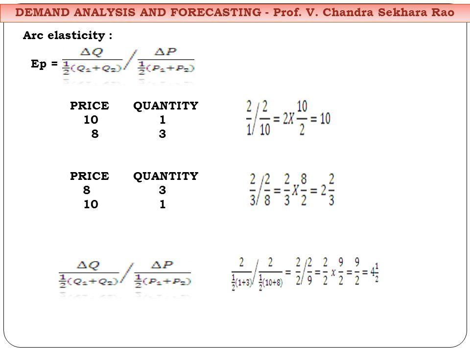 Arc elasticity : Ep = PRICE QUANTITY 10 1 8 3 PRICE QUANTITY 8 3 10 1 DEMAND ANALYSIS AND FORECASTING - Prof.