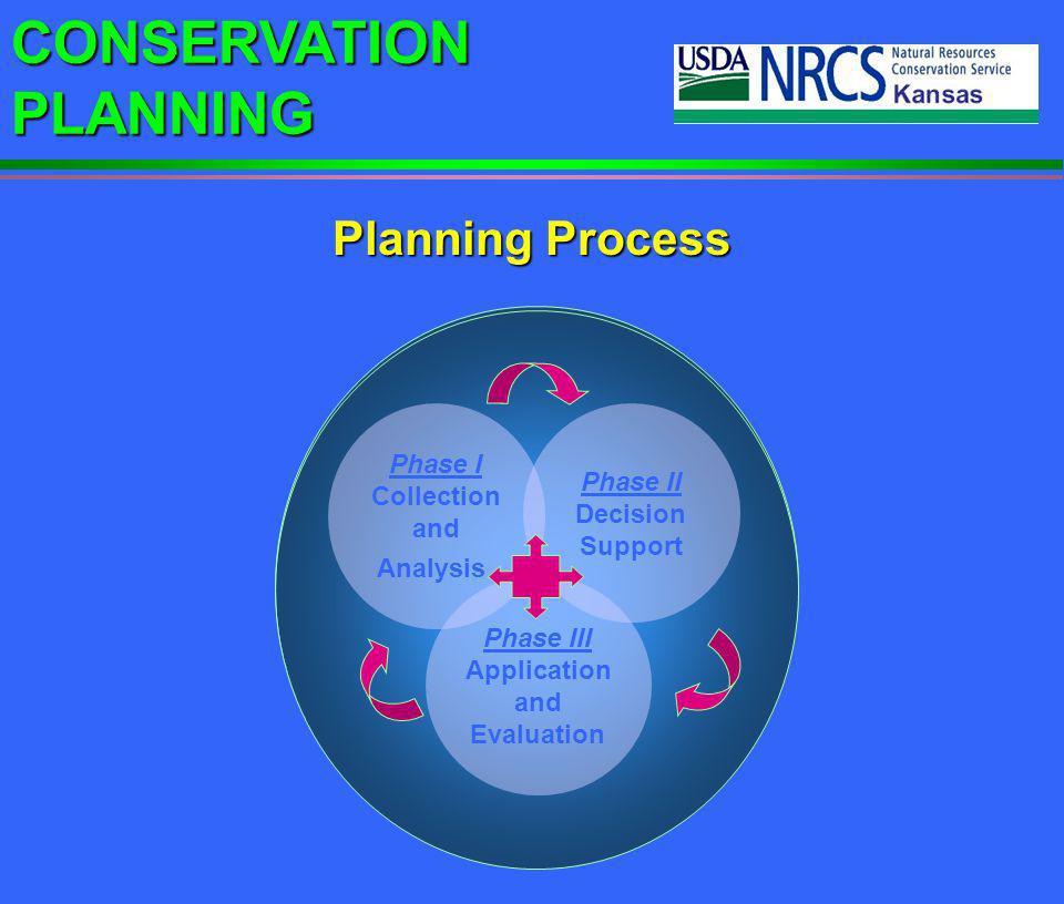 CONSERVATION PLANNING Waterways trap sediment and nutrients. Conservation Planning Process