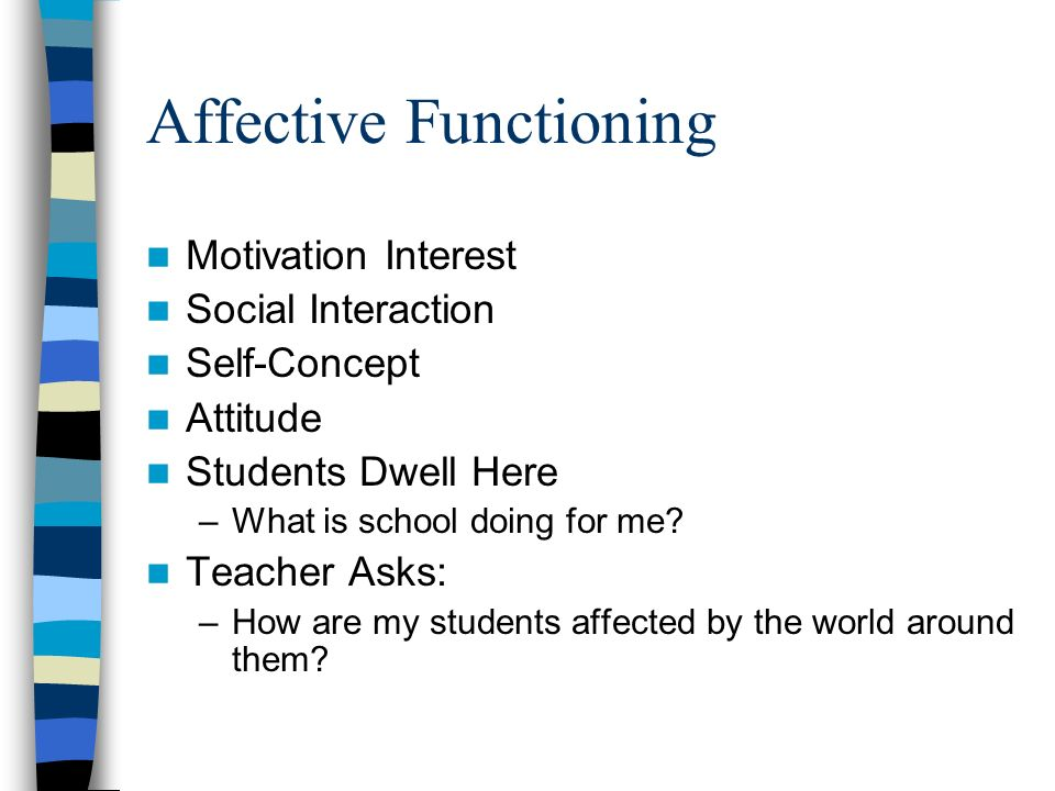 Affective Functioning Motivation Interest Social Interaction Self-Concept Attitude Students Dwell Here –What is school doing for me? Teacher Asks: –Ho
