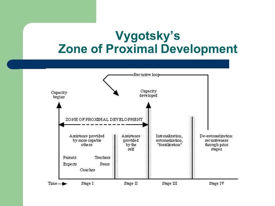 Vygotskys Zone of Proximal Development