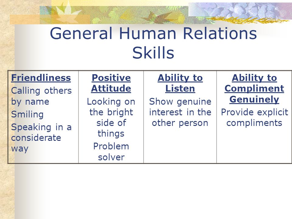General Human Relations Skills Friendliness Calling others by name Smiling Speaking in a considerate way Positive Attitude Looking on the bright side