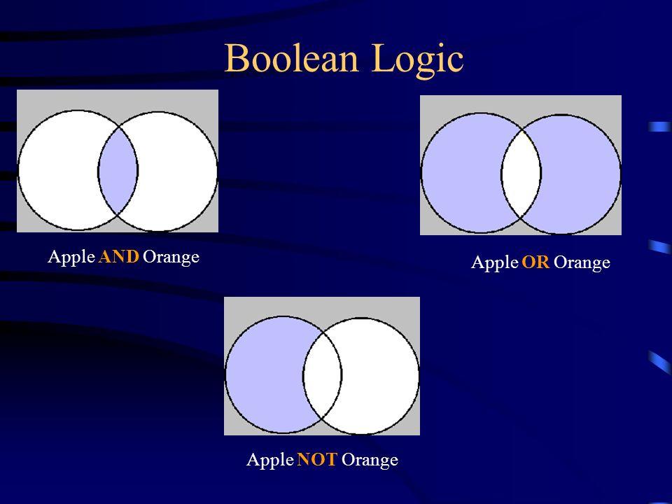 Boolean Logic Apple AND Orange Apple NOT Orange Apple OR Orange