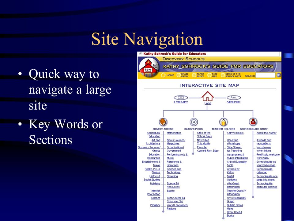 Site Navigation Quick way to navigate a large site Key Words or Sections
