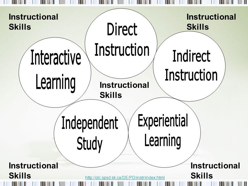 Instructional Skills http://olc.spsd.sk.ca/DE/PD/instr/index.html