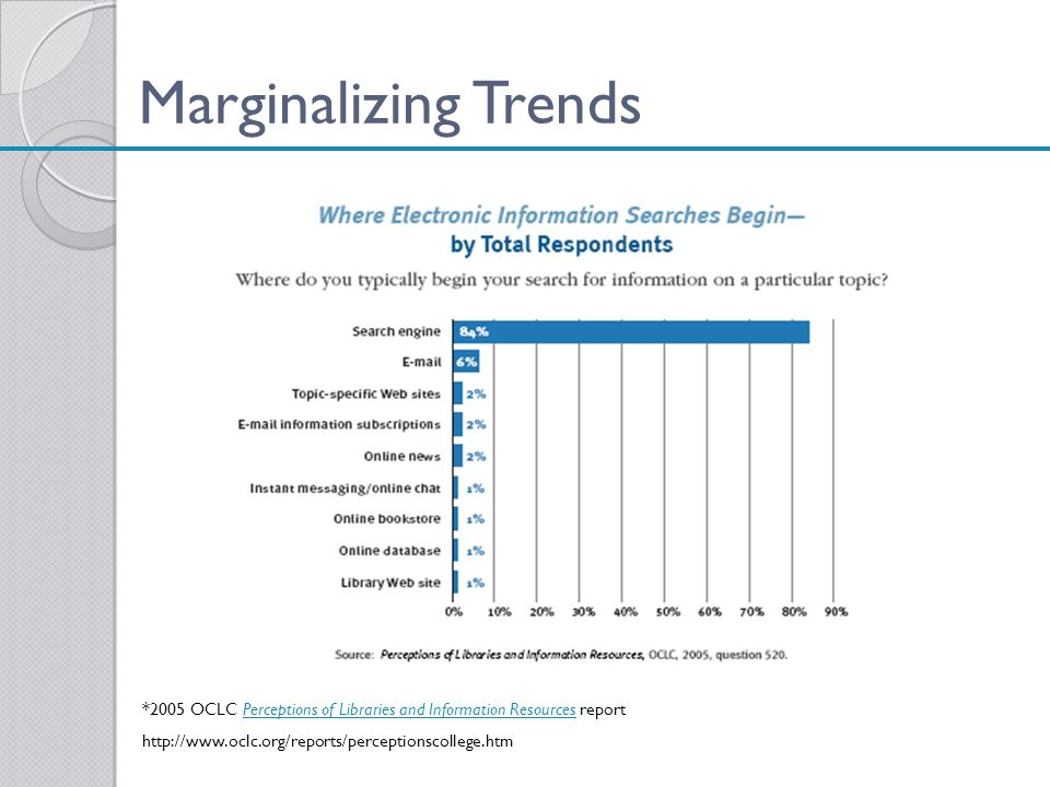 Marginalizing Trends * 2005 OCLC Perceptions of Libraries and Information Resources reportPerceptions of Libraries and Information Resources http://www.oclc.org/reports/perceptionscollege.htm