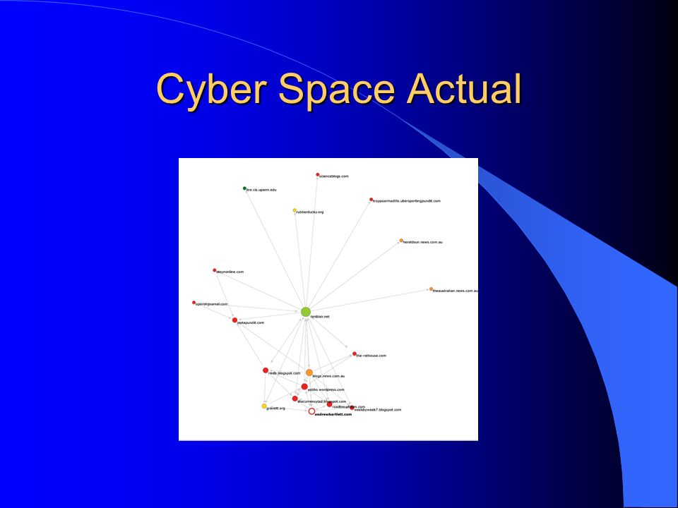 Cyber Space Actual