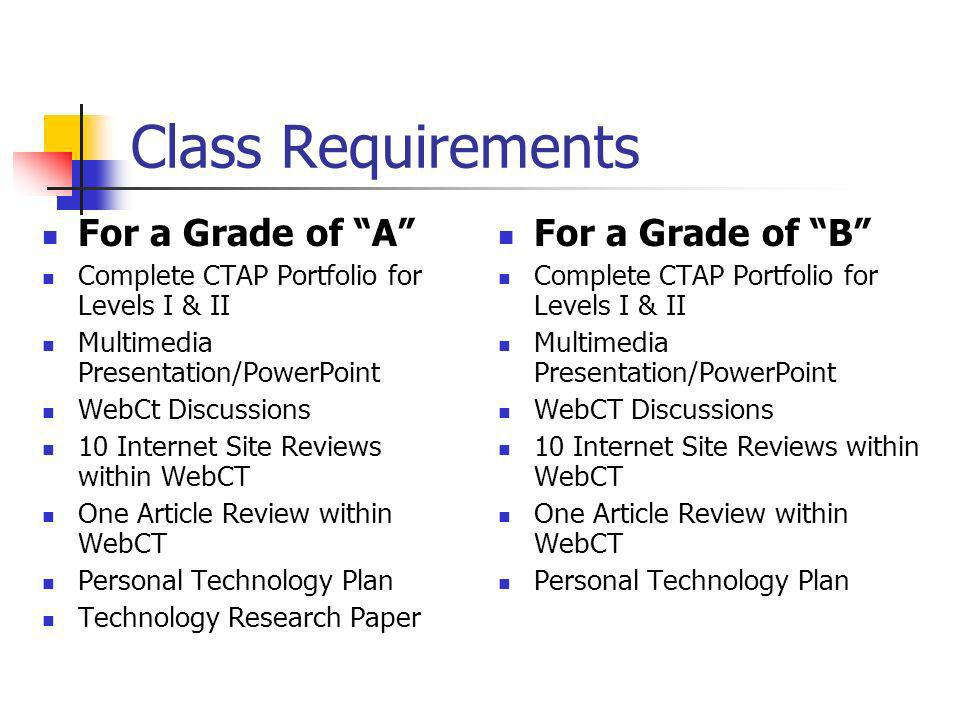Class Requirements For a Grade of A Complete CTAP Portfolio for Levels I & II Multimedia Presentation/PowerPoint WebCt Discussions 10 Internet Site Re