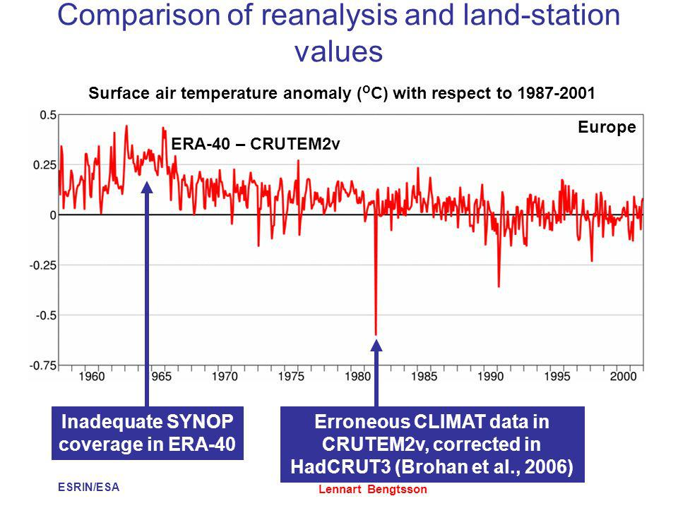 12 September 2007 ESRIN/ESA Reanalysis and climate monitoring Lennart Bengtsson Comparison of reanalysis and land-station values Surface air temperatu