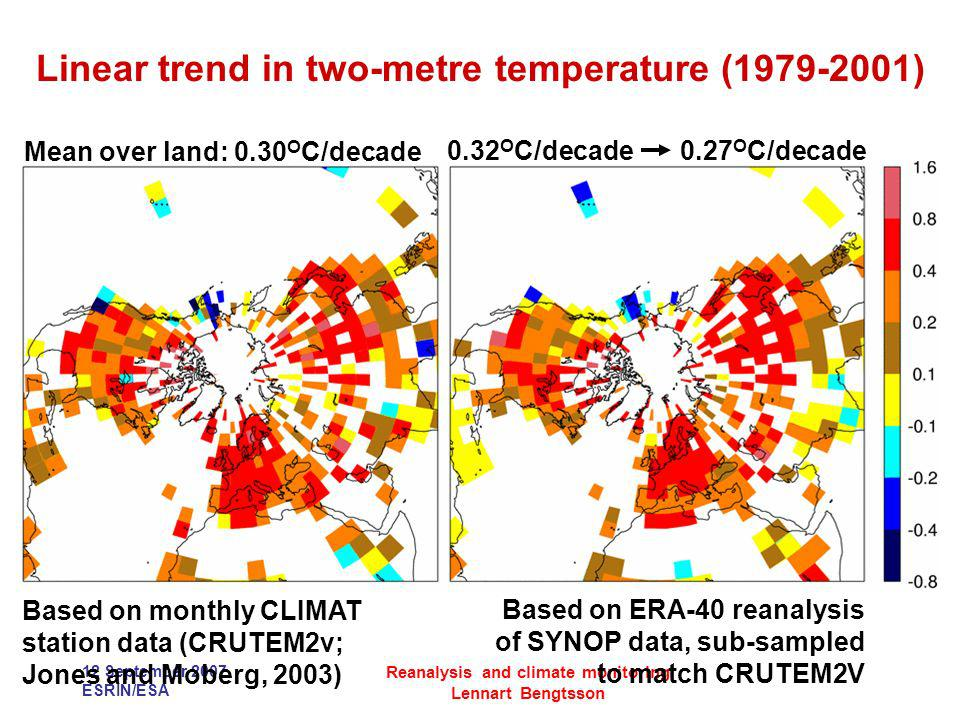 12 September 2007 ESRIN/ESA Reanalysis and climate monitoring Lennart Bengtsson Based on monthly CLIMAT station data (CRUTEM2v; Jones and Moberg, 2003