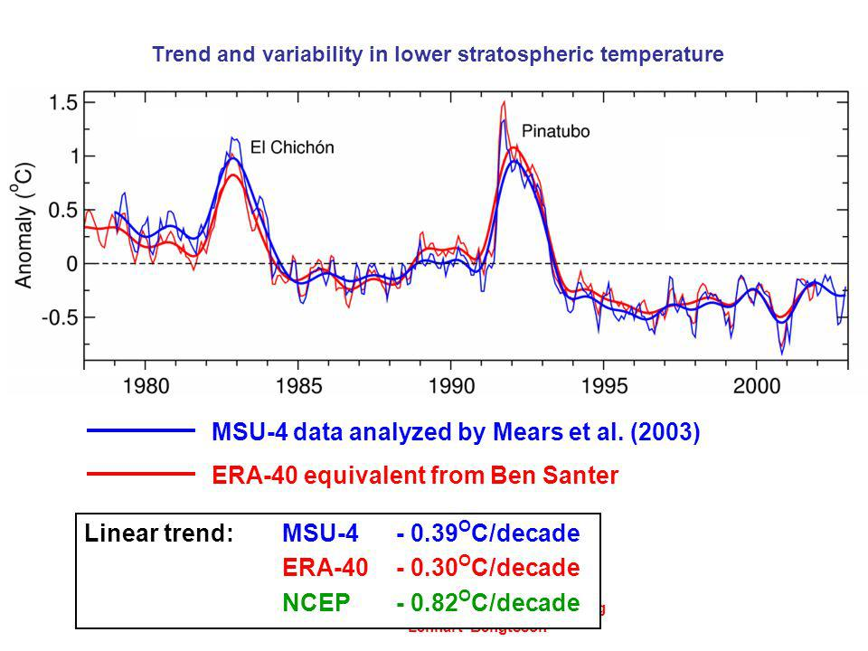 12 September 2007 ESRIN/ESA Reanalysis and climate monitoring Lennart Bengtsson Trend and variability in lower stratospheric temperature Linear trend: