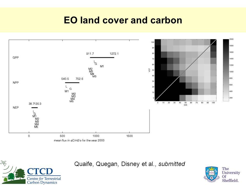 EO land cover and carbon Quaife, Quegan, Disney et al., submitted