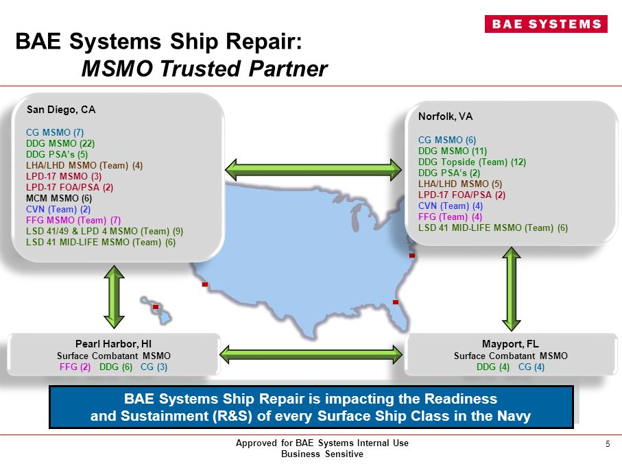 6 Our Facilities & Capabilities BAE Systems Norfolk Ship Repair is the largest non-nuclear private sector shipyard in South Hampton Roads, Virginia.