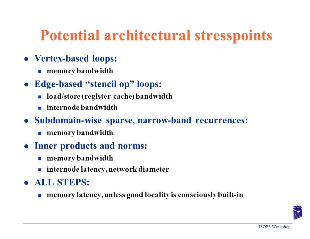 ISOFS Workshop Potential architectural stresspoints l Vertex-based loops: n memory bandwidth l Edge-based stencil op loops: n load/store (register-cac