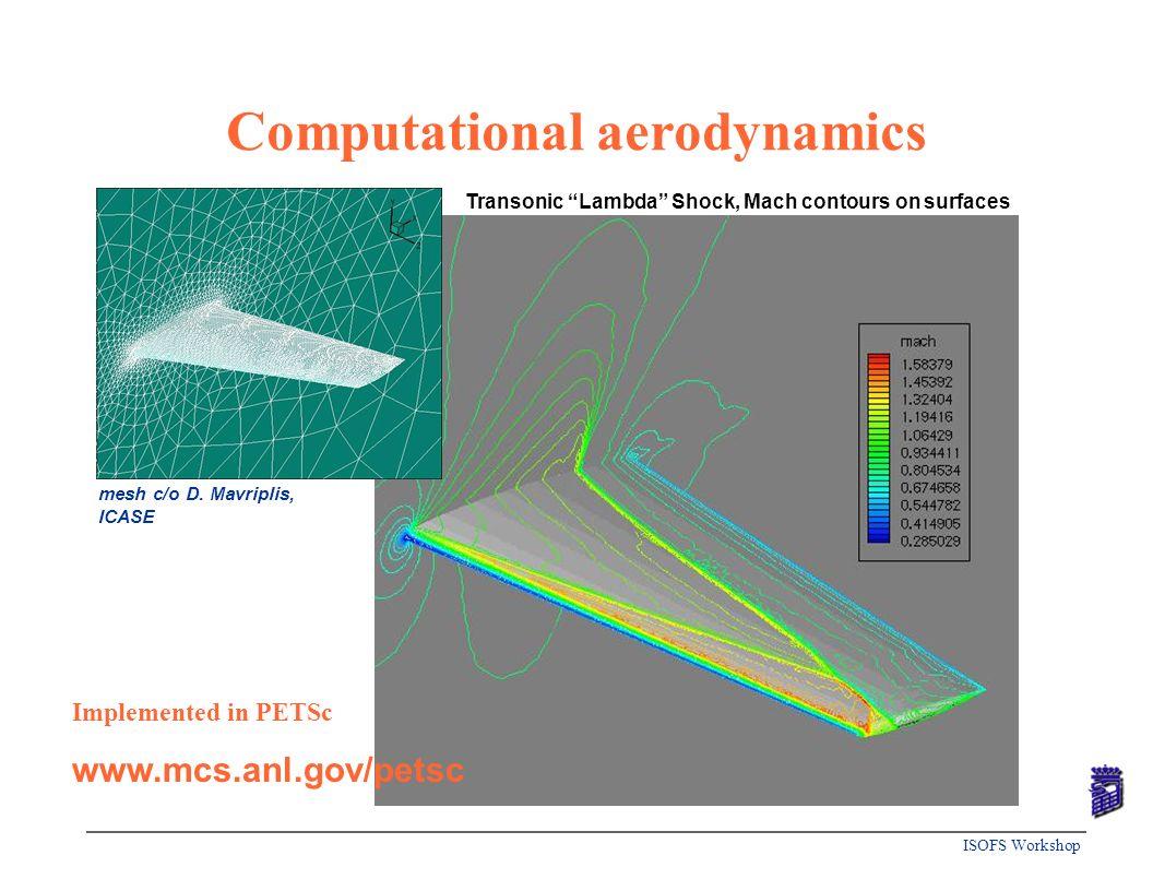 ISOFS Workshop Computational aerodynamics mesh c/o D. Mavriplis, ICASE Implemented in PETSc www.mcs.anl.gov/petsc Transonic Lambda Shock, Mach contour