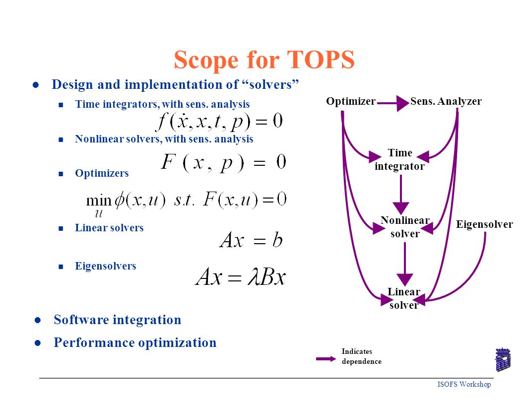 ISOFS Workshop Scope for TOPS l Design and implementation of solvers n Time integrators, with sens. analysis n Nonlinear solvers, with sens. analysis