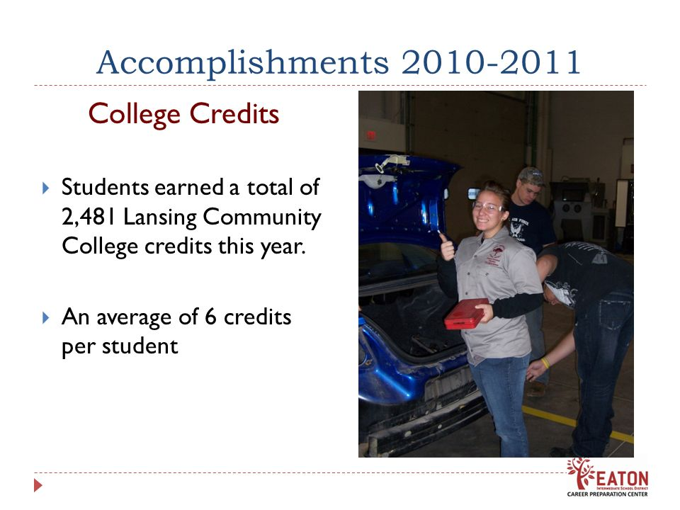 Accomplishments 2010-2011 College Credits Students earned a total of 2,481 Lansing Community College credits this year. An average of 6 credits per st