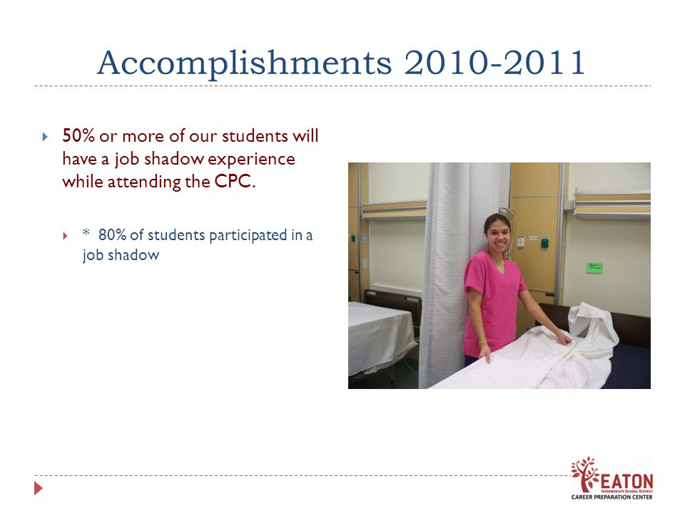 Accomplishments 2010-2011 50% or more of our students will have a job shadow experience while attending the CPC. * 80% of students participated in a j