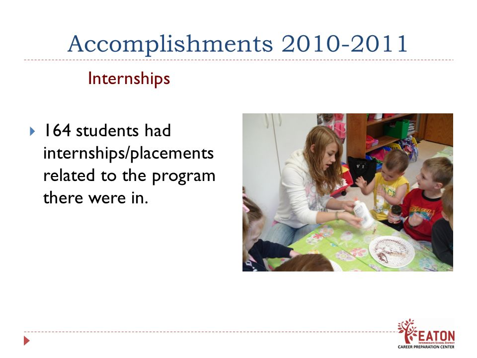 Accomplishments Internships 164 students had internships/placements related to the program there were in.