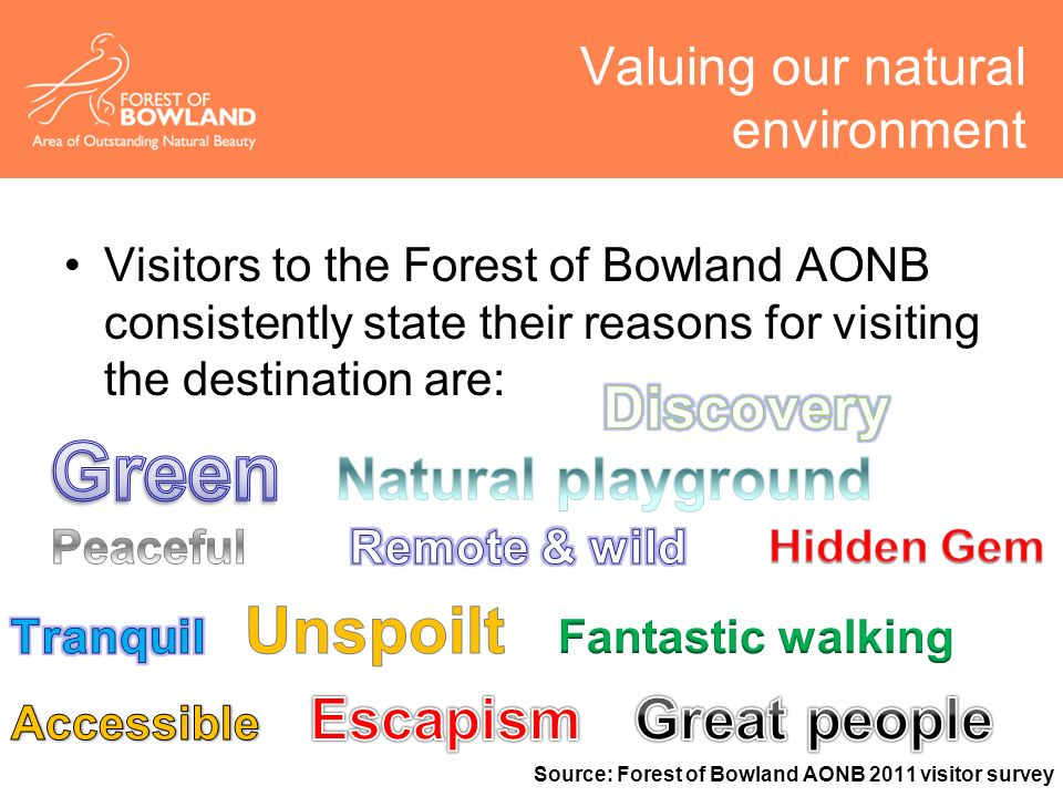 Valuing our natural environment Visitors to the Forest of Bowland AONB consistently state their reasons for visiting the destination are: Source: Forest of Bowland AONB 2011 visitor survey