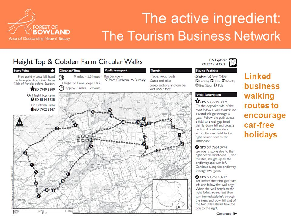 The active ingredient: The Tourism Business Network Linked business walking routes to encourage car-free holidays