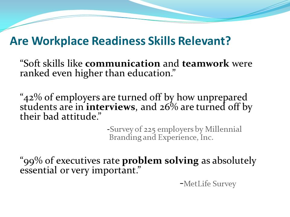 Are Workplace Readiness Skills Relevant.