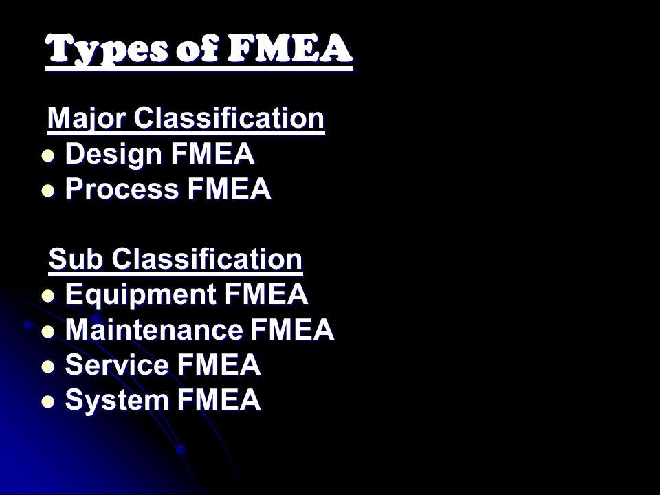 Types of FMEA Major Classification Major Classification Design FMEA Design FMEA Process FMEA Process FMEA Sub Classification Sub Classification Equipm