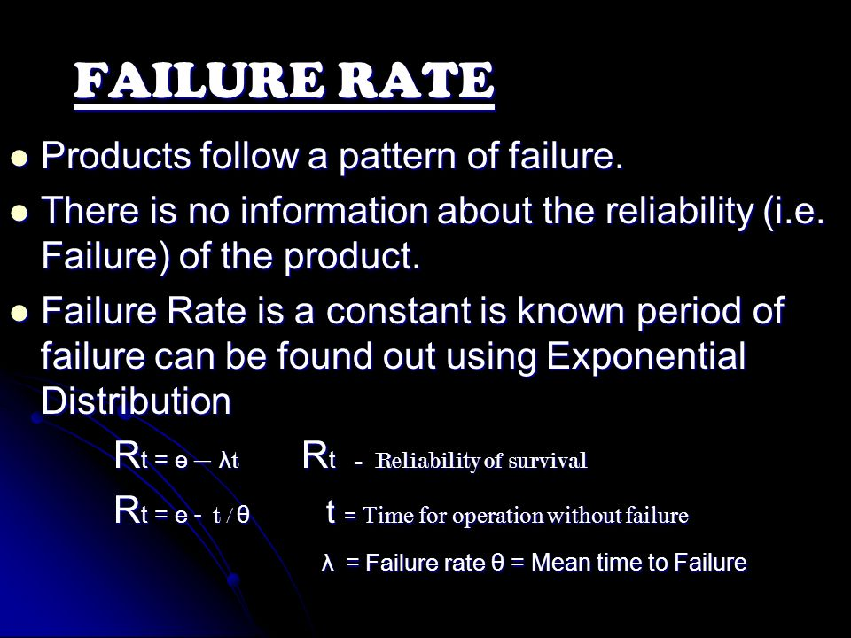 FAILURE RATE Products follow a pattern of failure. Products follow a pattern of failure. There is no information about the reliability (i.e. Failure)