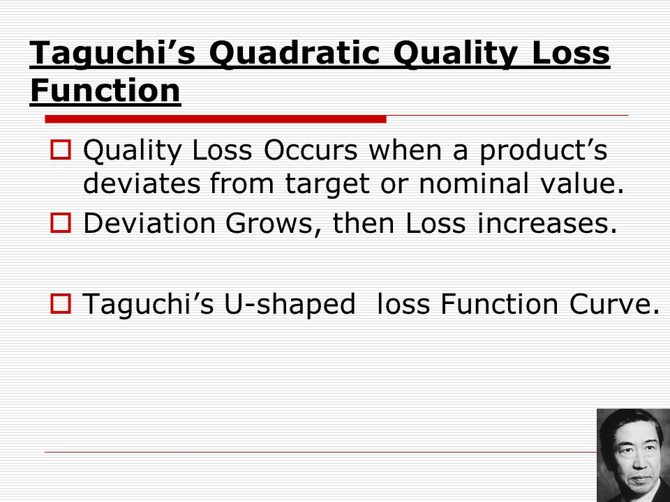 LTL Nominal Measured characteristic UTL Taguchi loss Fn Scrap or Rework Cost. Loss